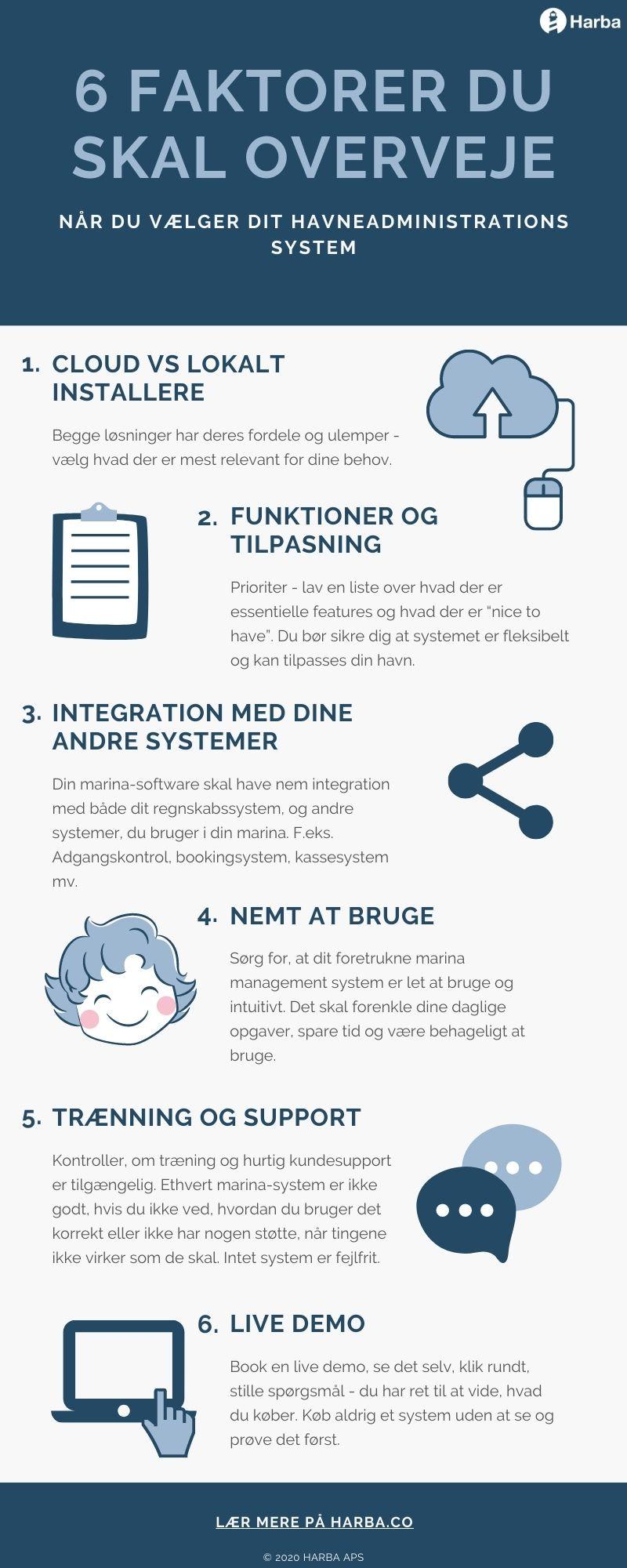Infographic-DA - 6 faktorer du skal overveje, når du vælger dit havneadministrations system